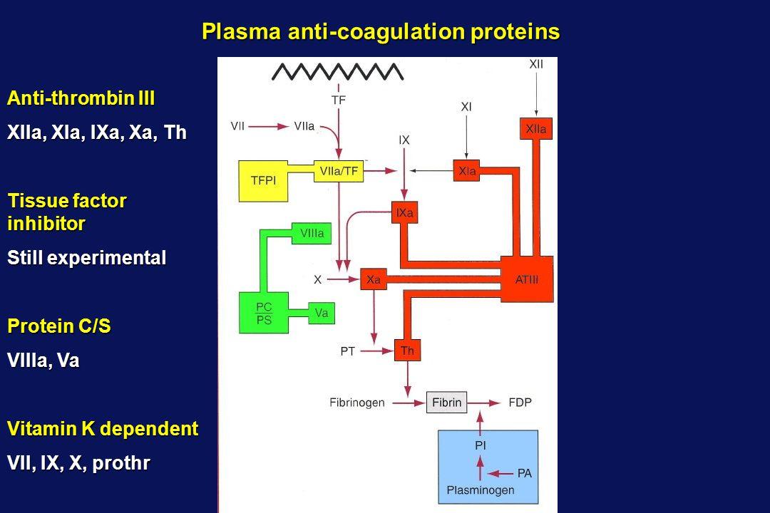 Plasma anti-coagulation proteins Anti-thrombin III XIIa, XIa, IXa, Xa, Th Tissue factor inhibitor Still experimental Protein C/S VIIIa, Va Vitamin K d