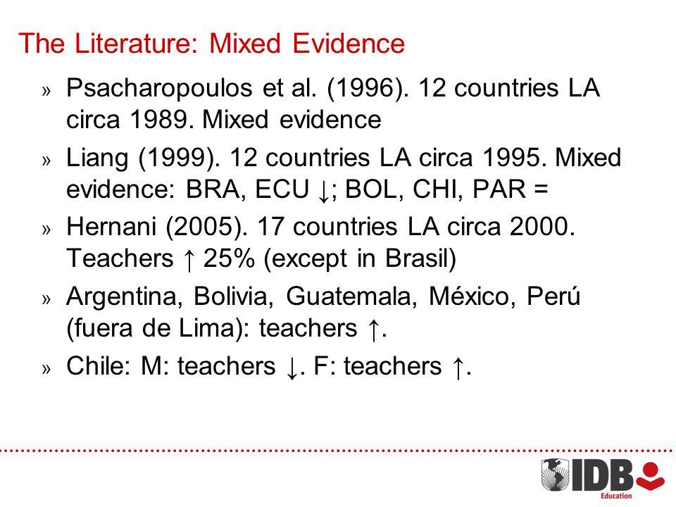 Psacharopoulos et al.(1996). 12 countries LA circa 1989.