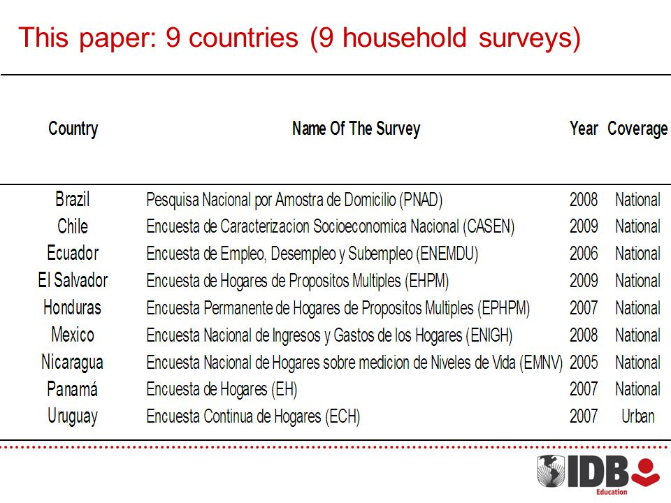 This paper: 9 countries (9 household surveys)