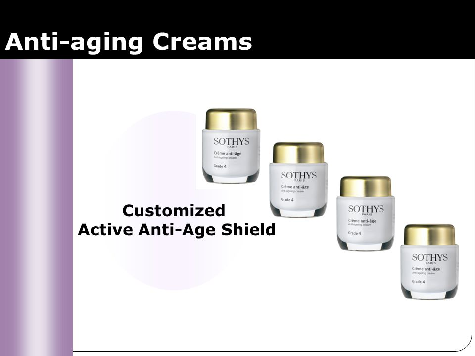 Customized Active Anti-Age Shield Anti-aging Creams