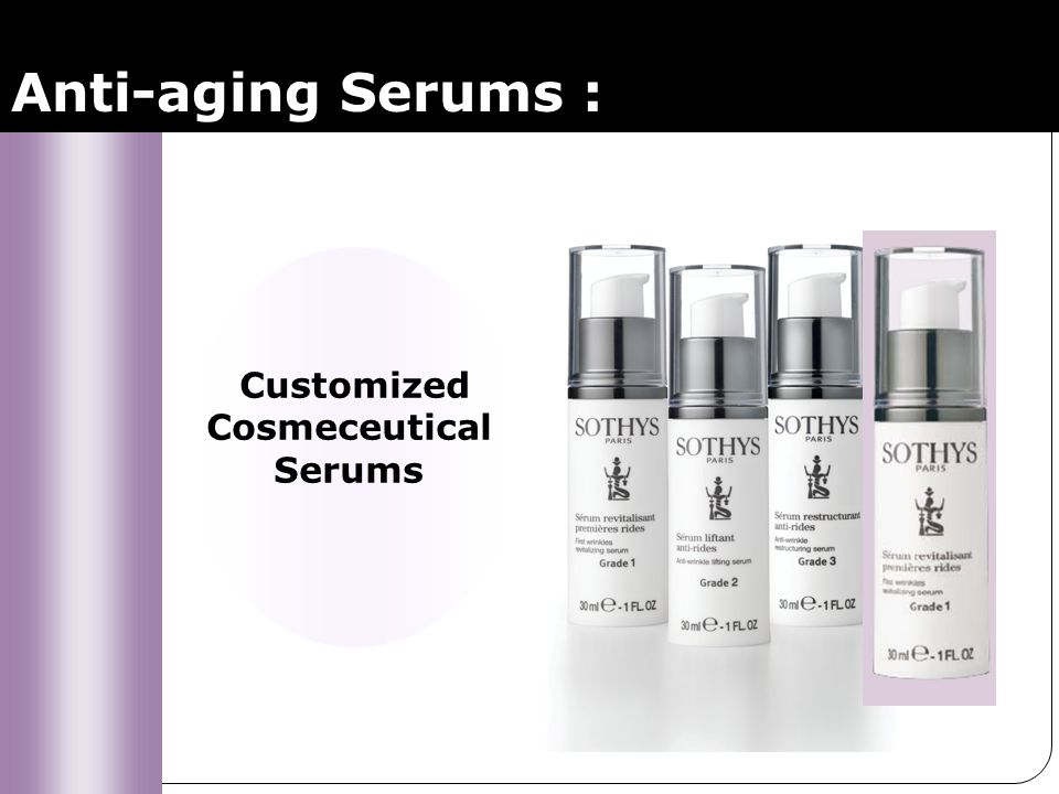 Sothys Cosmeceutical answer H2CR + targeted actives for specific grade ACT ON THE THREE FILLERS OF THE DERMIS COLLAGEN Skin resistance ELASTIN Skin elasticity HYALURONIC ACID Dermal density
