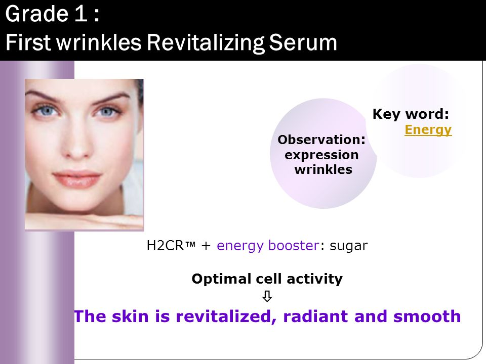 GRADE 4 Advanced signs of aging / Loss of density and radiance Anti-aging Replenishing serum Cream Objective Replenish skin weakened by time Reveal the essence of a younger skin Active ingredients H2CR complex + flax complex and nutripeptides (Bring nutrients to cells to restore youth and radiance) Active anti-aging shield Grade 4 Lupine peptides : cell activator to reveal a more youthful skin.