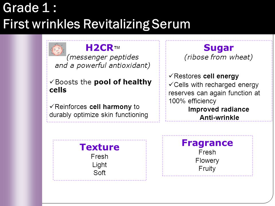 Grade 1 : First wrinkles Revitalizing Serum H2CR (messenger peptides and a powerful antioxidant) Boosts the pool of healthy cells Reinforces cell harm