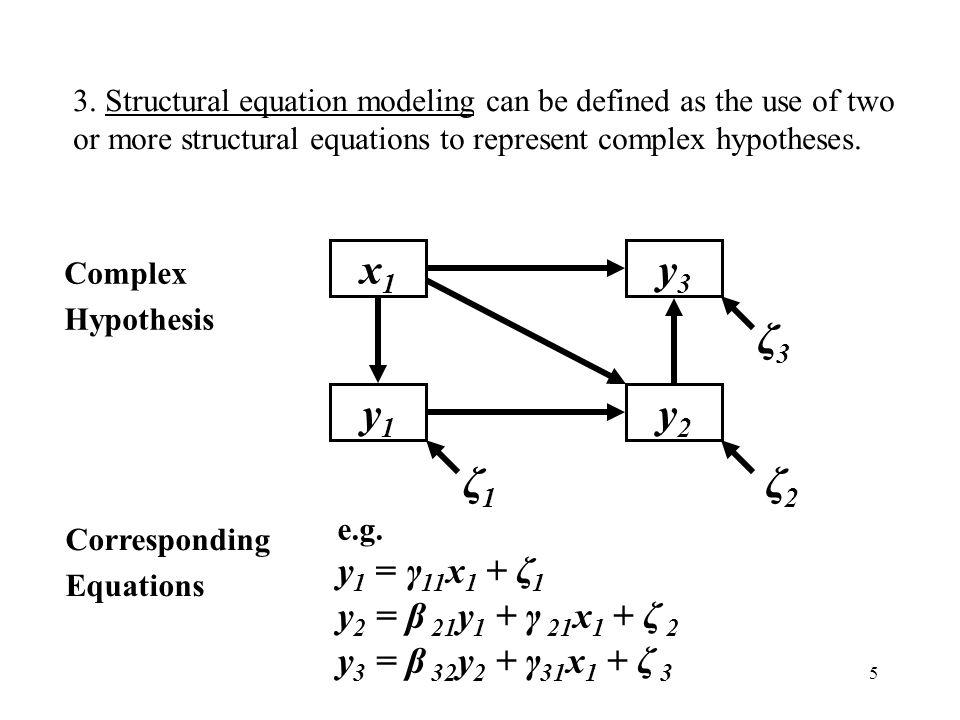 5 y2y2 y1y1 x1x1 y3y3 ζ1ζ1 ζ2 ζ2 ζ3ζ3 Complex Hypothesis e.g.