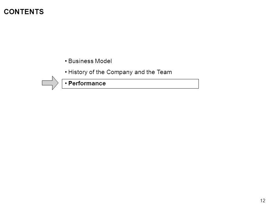 12 CONTENTS Business Model History of the Company and the Team Performance