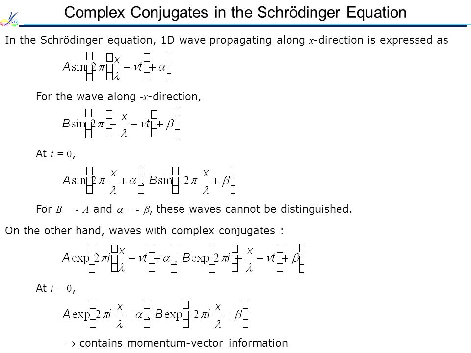 Complex Conjugates in the Schrödinger Equation In the Schrödinger equation, 1D wave propagating along x -direction is expressed as For the wave along