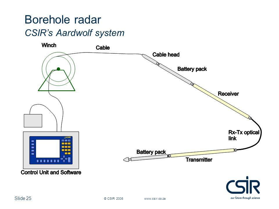 Slide 25 © CSIR 2006 www.csir.co.za Borehole radar CSIRs Aardwolf system