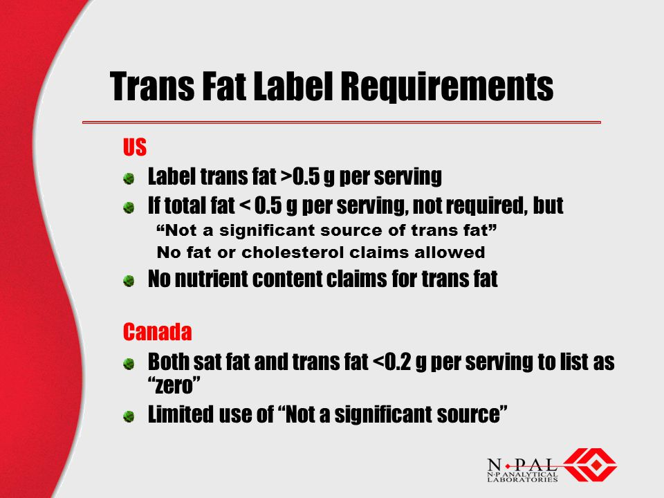 Trans Fat Label Requirements US Label trans fat >0.5 g per serving If total fat < 0.5 g per serving, not required, but Not a significant source of trans fat No fat or cholesterol claims allowed No nutrient content claims for trans fat Canada Both sat fat and trans fat <0.2 g per serving to list as zero Limited use of Not a significant source