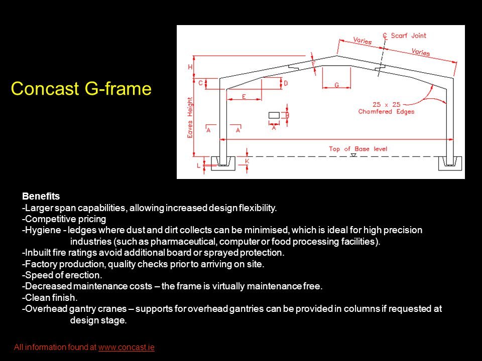 All information found at   Concast G-frame Benefits -Larger span capabilities, allowing increased design flexibility.