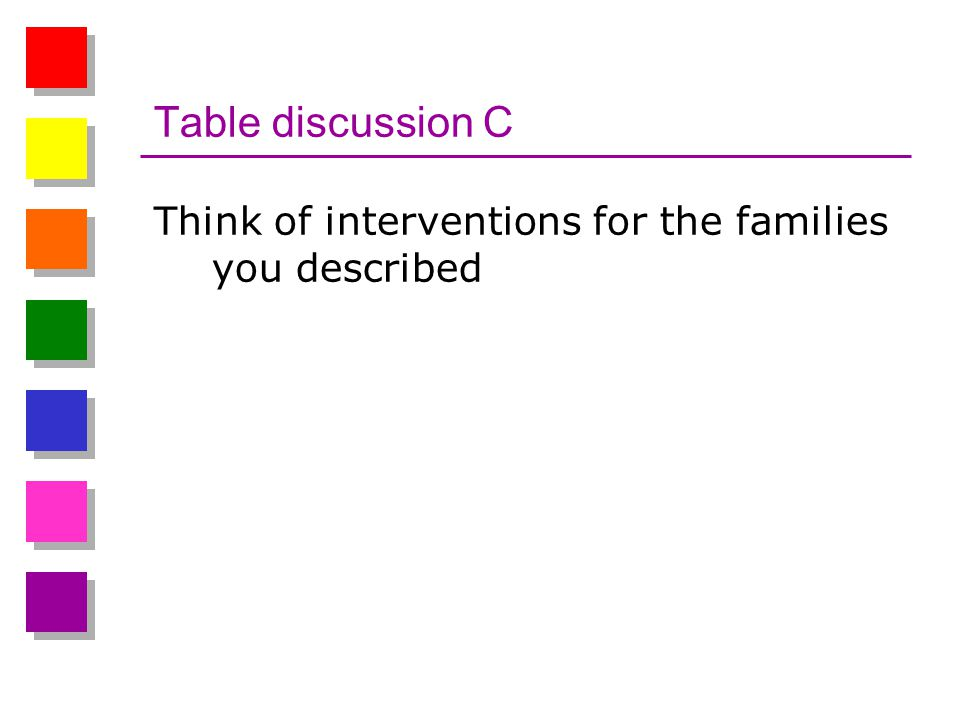 Table discussion C Think of interventions for the families you described