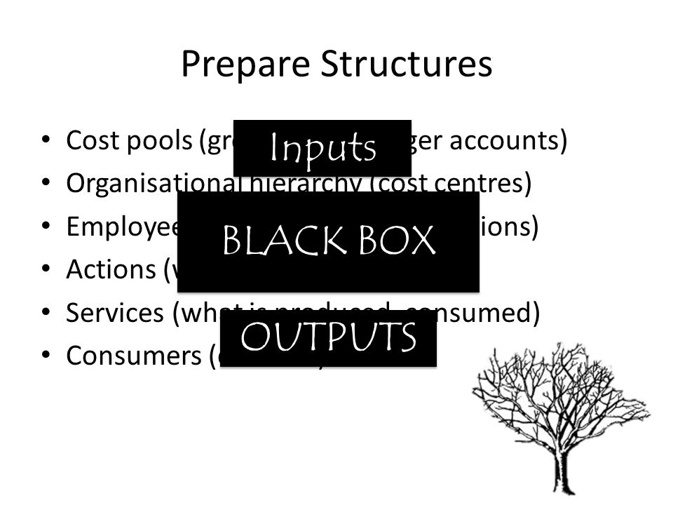Prepare Structures Cost pools (groupings of ledger accounts) Organisational hierarchy (cost centres) Employee structures (e.g.