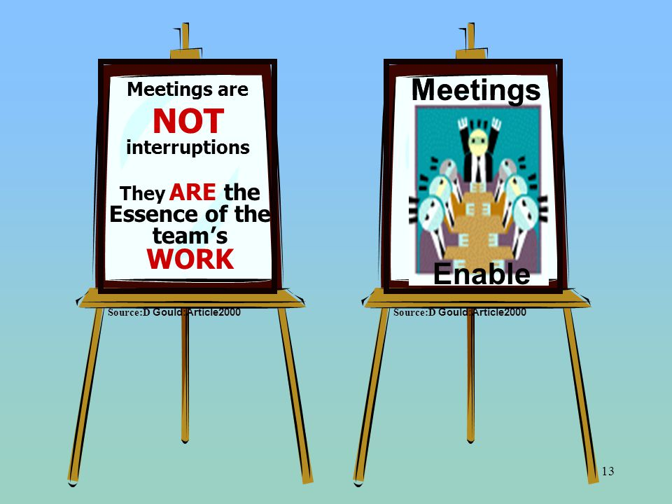 13 Source:D Gould:Article2000 Meetings are NOT interruptions They ARE the Essence of the teams WORK Source:D Gould:Article2000 Enable Meetings Enable Meetings