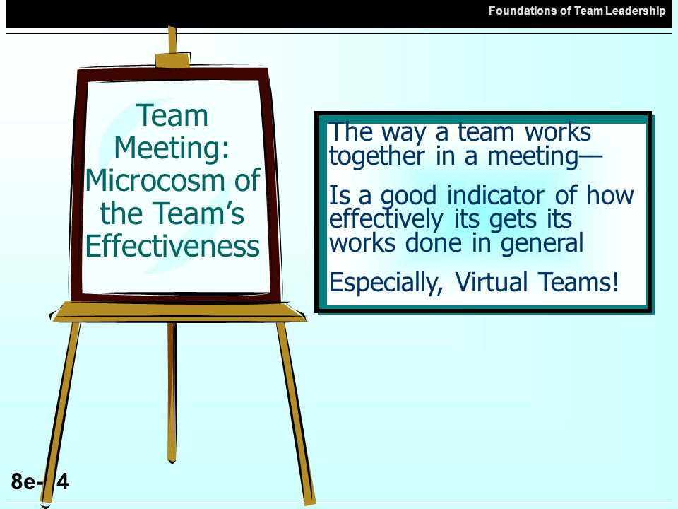 Foundations of Team Leadership 8e-14 Team Meeting: Microcosm of the Teams Effectiveness The way a team works together in a meeting Is a good indicator of how effectively its gets its works done in general Especially, Virtual Teams!
