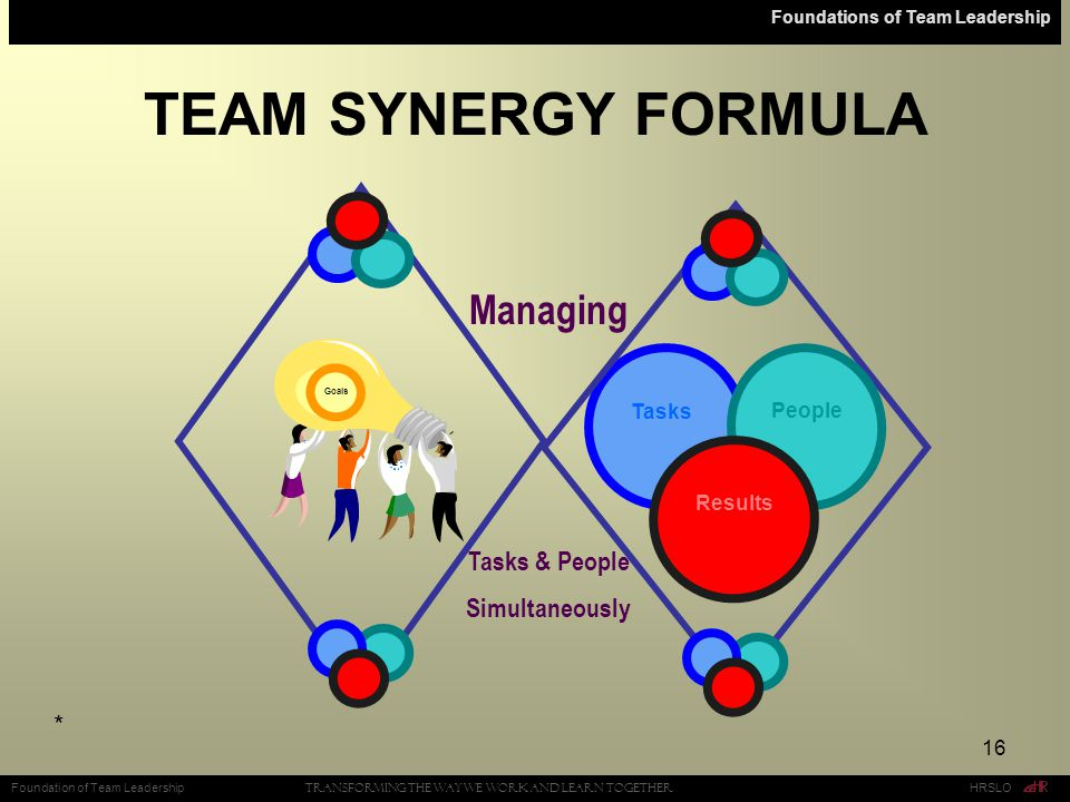 Foundations of Team Leadership 16 Transforming the Way We Work and Learn Together HRSLOFoundation of Team Leadership Tasks People Results TEAM SYNERGY FORMULA Managing * Goals Tasks & People Simultaneously