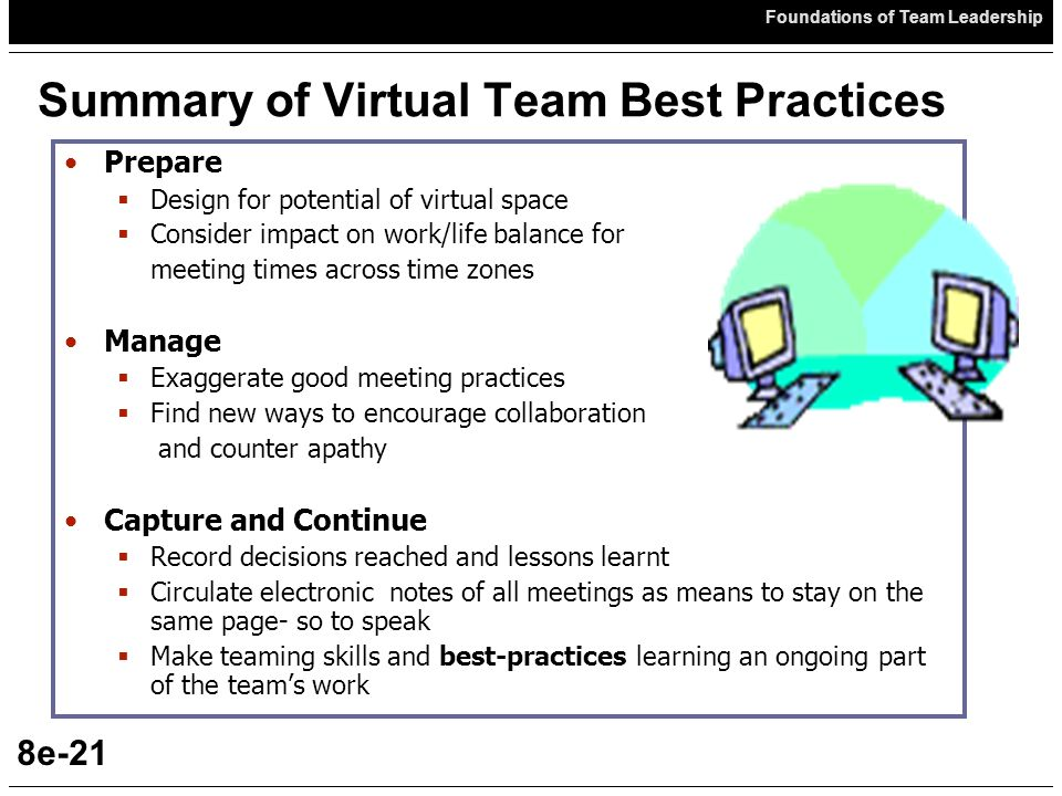 Foundations of Team Leadership 8e-21 Summary of Virtual Team Best Practices Prepare Design for potential of virtual space Consider impact on work/life balance for meeting times across time zones Manage Exaggerate good meeting practices Find new ways to encourage collaboration and counter apathy Capture and Continue Record decisions reached and lessons learnt Circulate electronic notes of all meetings as means to stay on the same page- so to speak Make teaming skills and best-practices learning an ongoing part of the teams work