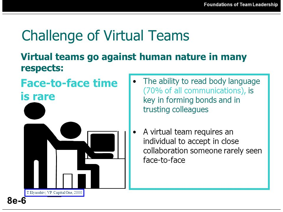 Foundations of Team Leadership 8e-17 See Virtual Technology CD and/or Hand Out Virtual Teams Must Manage Available Technology to Their Advantage
