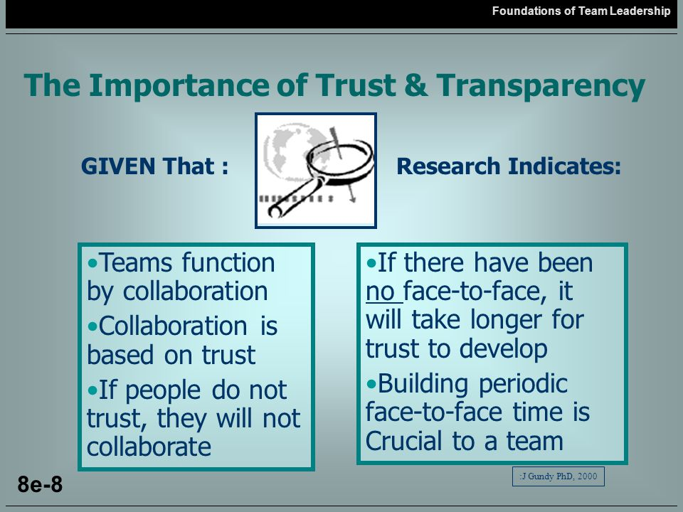 Foundations of Team Leadership 8e-9 Team Meetings (whether virtual or face-to-face) are the vehicles for the Teams Effectiveness: They embody the trust and performance abilities of the team They need to be periodically reinforced with face-to-face contact (Trust is developed by close contact, or by repeated experience of predictable performance) FACE VIRTUAL Meet TEAM CONTEXT Virtual Teams and Meetings