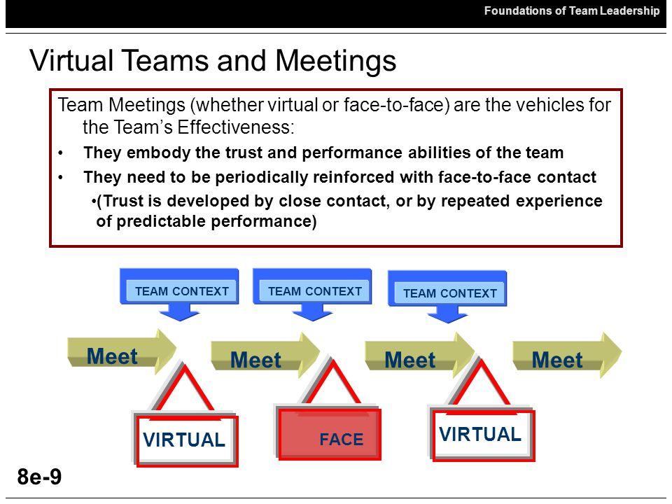 Foundations of Team Leadership 8e-10.