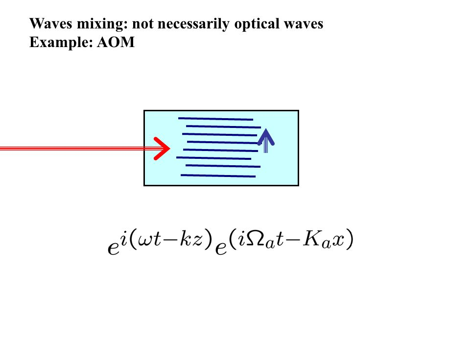 Waves mixing: not necessarily optical waves Example: AOM