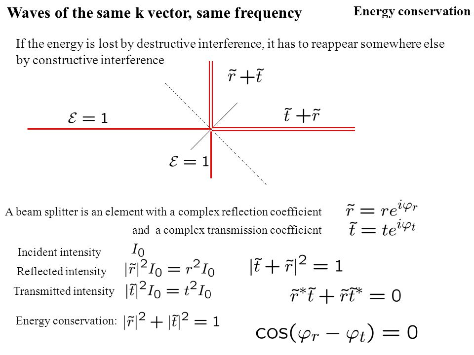Waves of the same k vector, same frequency Energy conservation If the energy is lost by destructive interference, it has to reappear somewhere else by constructive interference and a complex transmission coefficient Energy conservation: A beam splitter is an element with a complex reflection coefficient