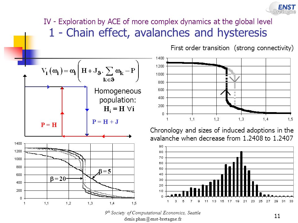 9 th Society of Computational Economics, Seattle denis.phan@enst-bretagne.fr 11 IV - Exploration by ACE of more complex dynamics at the global level 1 - Chain effect, avalanches and hysteresis Chronology and sizes of induced adoptions in the avalanche when decrease from 1.2408 to 1.2407 First order transition (strong connectivity) P = H + J P = H Homogeneous population: H i = H i = 5 = 20