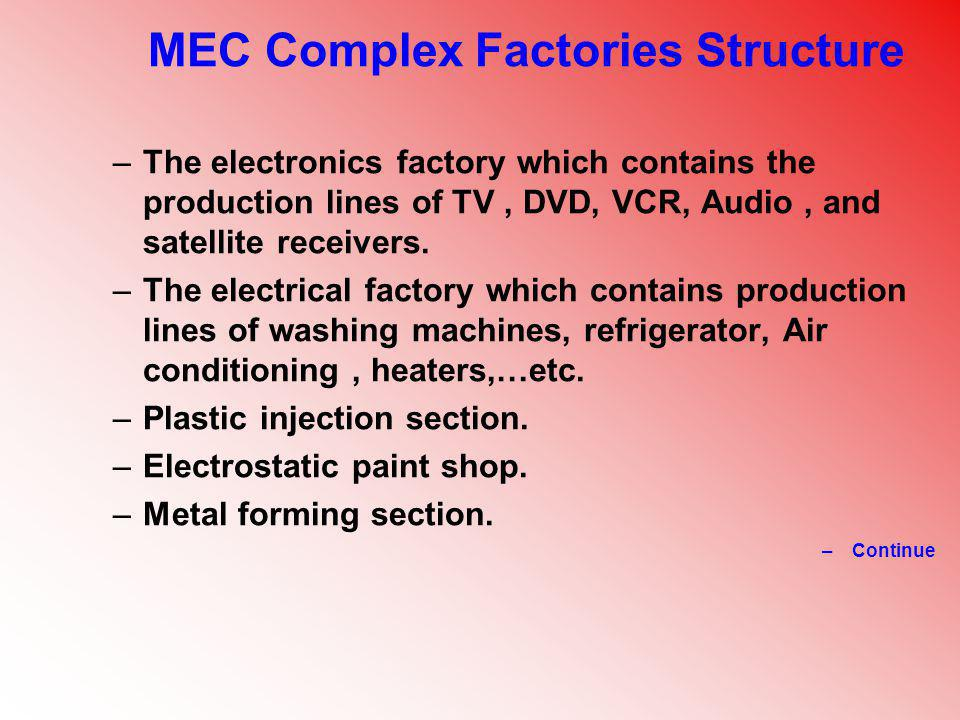 MEC Complex Factories Structure –The electronics factory which contains the production lines of TV, DVD, VCR, Audio, and satellite receivers. –The ele