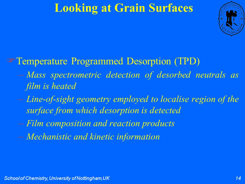 School of Chemistry, University of Nottingham,UK 14 Temperature Programmed Desorption (TPD) –Mass spectrometric detection of desorbed neutrals as film is heated –Line-of-sight geometry employed to localise region of the surface from which desorption is detected –Film composition and reaction products –Mechanistic and kinetic information Looking at Grain Surfaces