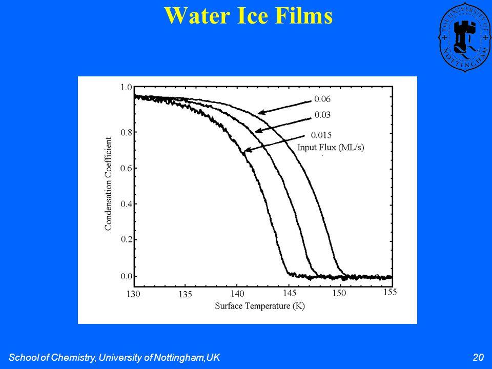 School of Chemistry, University of Nottingham,UK 20 Water Ice Films