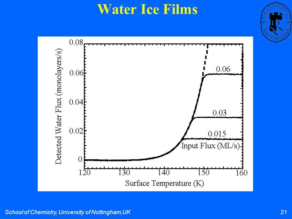 School of Chemistry, University of Nottingham,UK 21 Water Ice Films