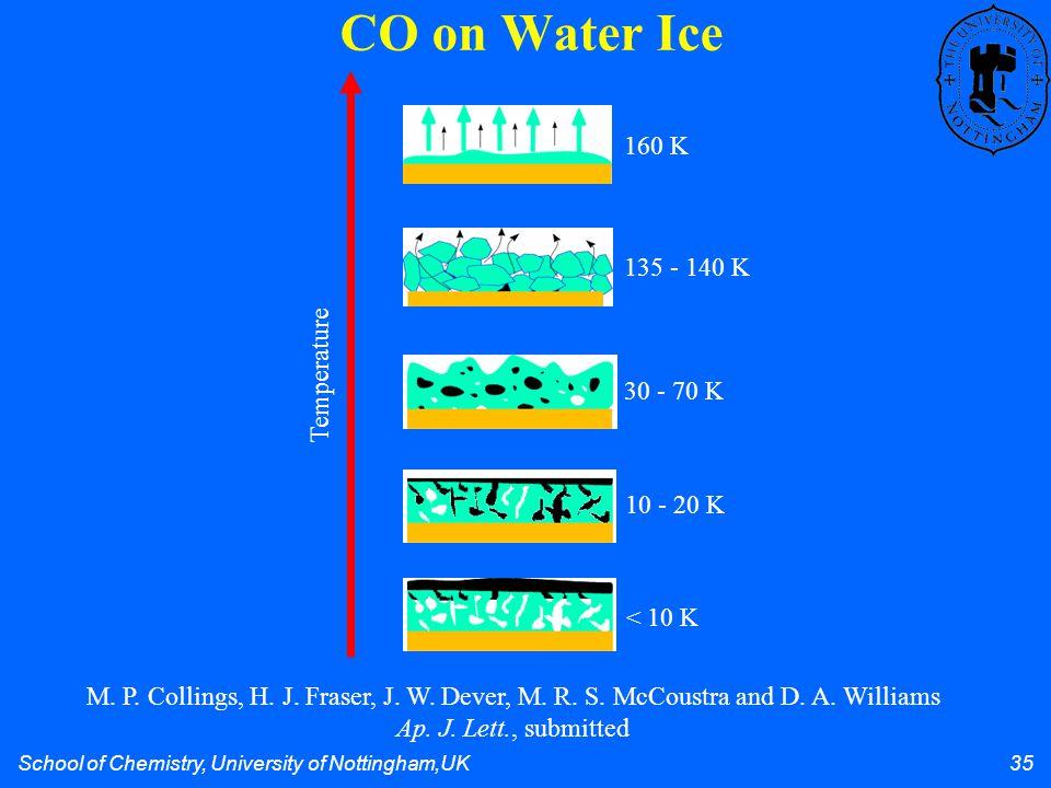 School of Chemistry, University of Nottingham,UK 35 < 10 K Temperature 10 - 20 K 30 - 70 K 135 - 140 K 160 K CO on Water Ice M. P. Collings, H. J. Fra