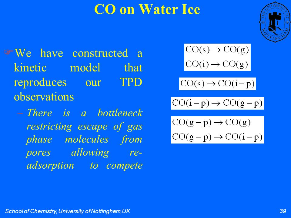School of Chemistry, University of Nottingham,UK 39 We have constructed a kinetic model that reproduces our TPD observations –There is a bottleneck restricting escape of gas phase molecules from pores allowing re- adsorption to compete CO on Water Ice