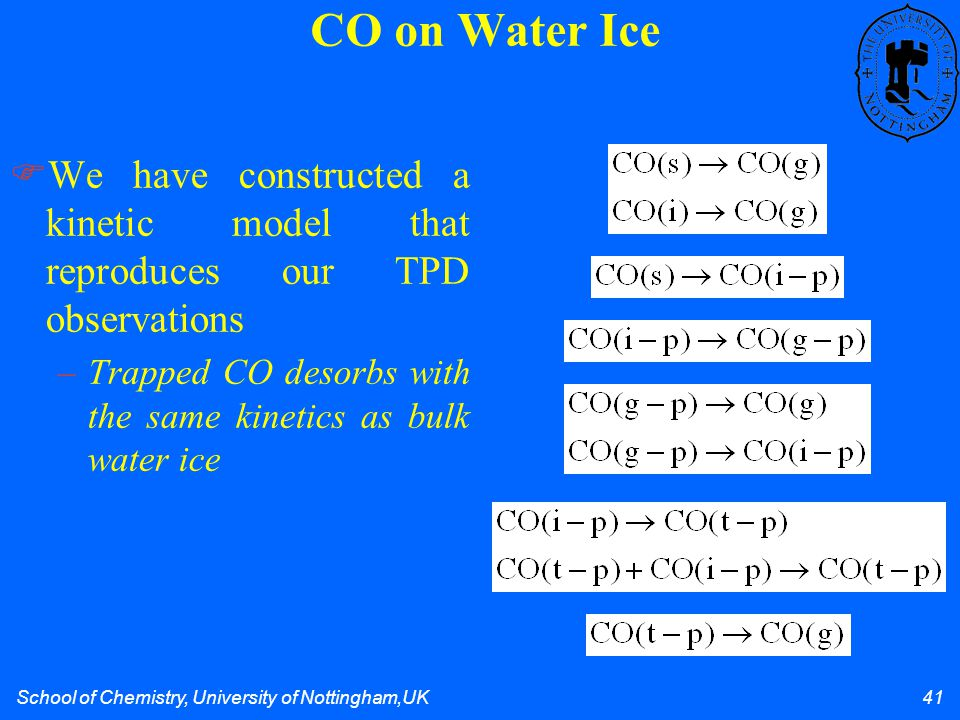 School of Chemistry, University of Nottingham,UK 41 We have constructed a kinetic model that reproduces our TPD observations –Trapped CO desorbs with the same kinetics as bulk water ice CO on Water Ice