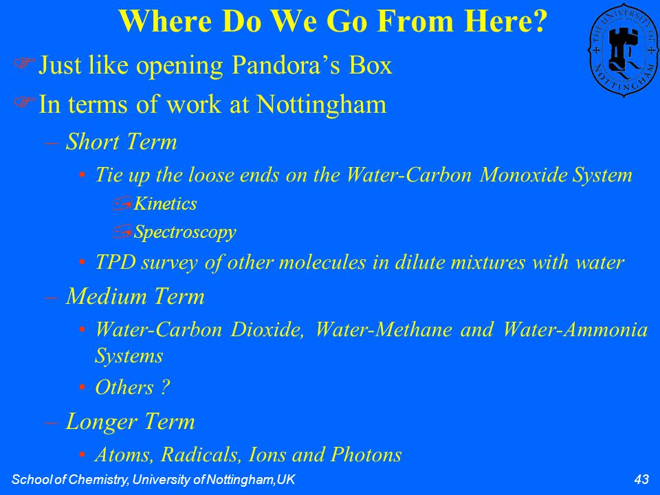 School of Chemistry, University of Nottingham,UK 43 Just like opening Pandoras Box In terms of work at Nottingham –Short Term Tie up the loose ends on the Water-Carbon Monoxide System,Kinetics,Spectroscopy TPD survey of other molecules in dilute mixtures with water –Medium Term Water-Carbon Dioxide, Water-Methane and Water-Ammonia Systems Others .