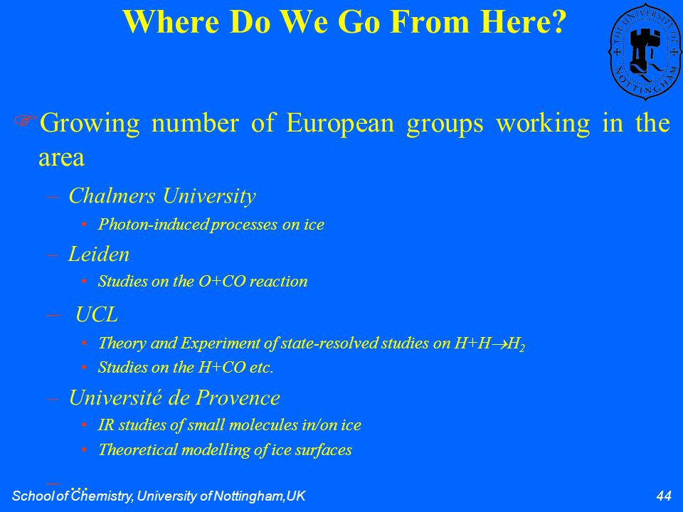 School of Chemistry, University of Nottingham,UK 44 Growing number of European groups working in the area –Chalmers University Photon-induced processes on ice –Leiden Studies on the O+CO reaction – UCL Theory and Experiment of state-resolved studies on H+H H 2 Studies on the H+CO etc.
