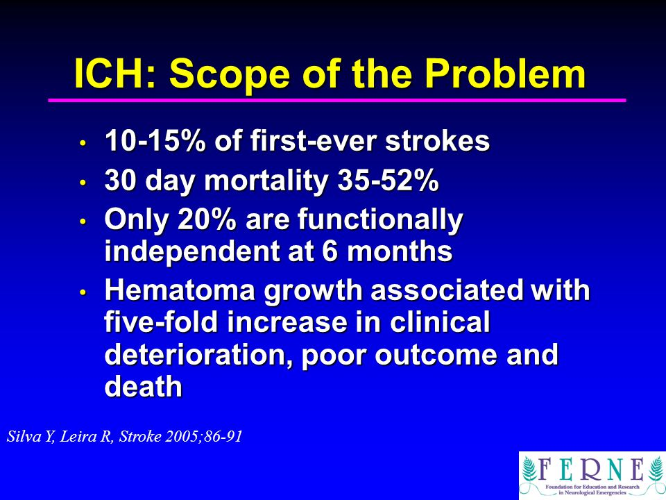 ICH: Scope of the Problem 10-15% of first-ever strokes 10-15% of first-ever strokes 30 day mortality 35-52% 30 day mortality 35-52% Only 20% are funct