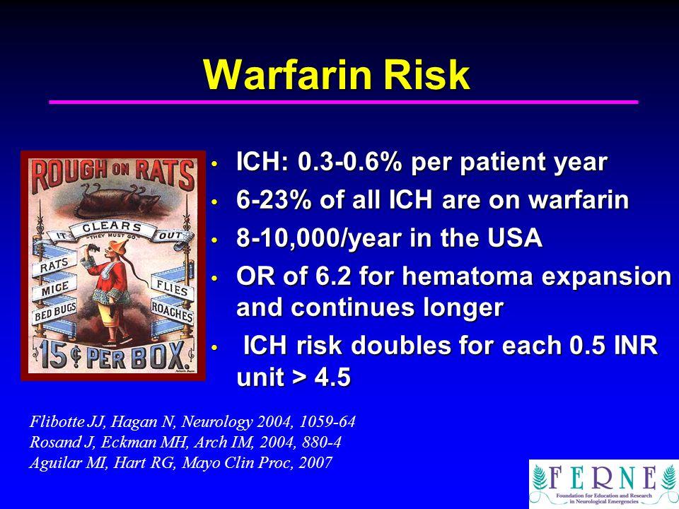 Warfarin Risk ICH: 0.3-0.6% per patient year ICH: 0.3-0.6% per patient year 6-23% of all ICH are on warfarin 6-23% of all ICH are on warfarin 8-10,000