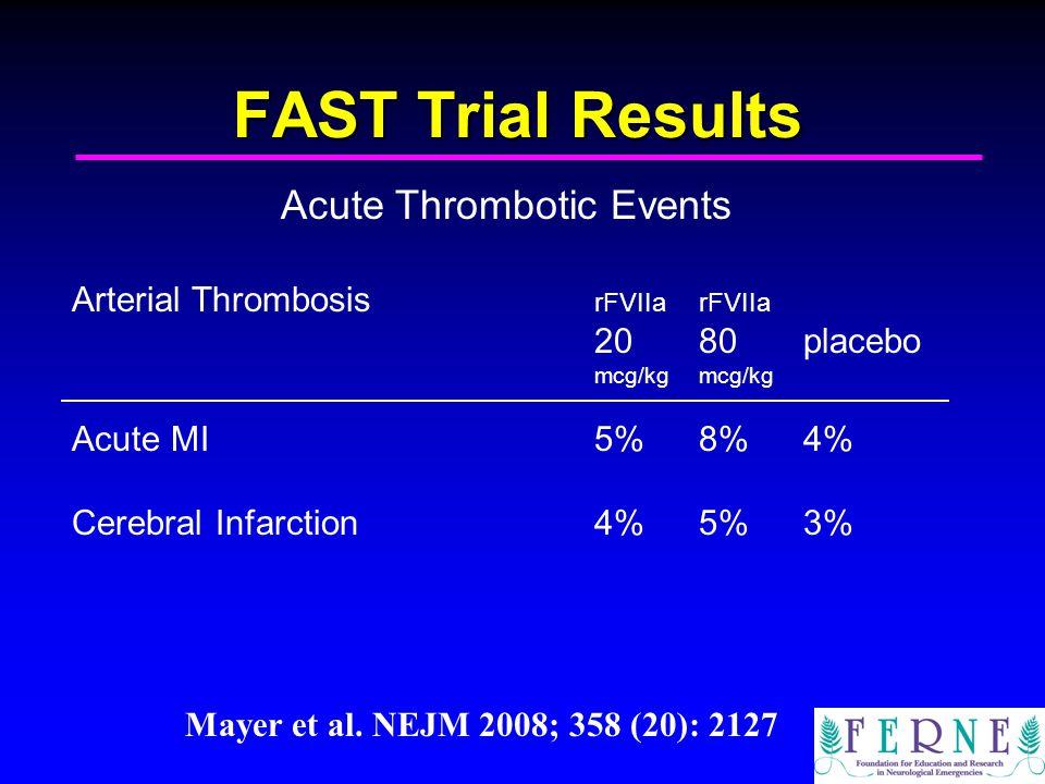 FAST Trial Results Mayer et al. NEJM 2008; 358 (20): 2127 Acute Thrombotic Events Arterial Thrombosis rFVIIa rFVIIa 20 80placebomcg/kg Acute MI5%8%4%