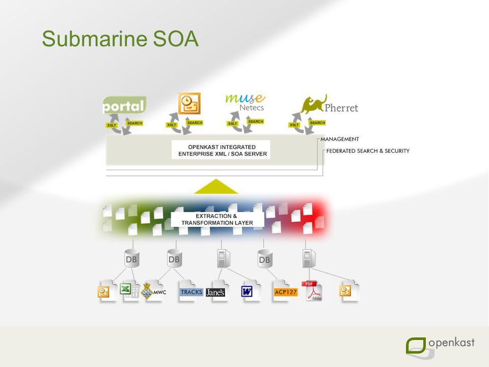 Submarine SOA