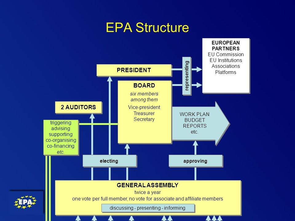 EPA Structure WORK PLAN BUDGET REPORTS etc.WORK PLAN BUDGET REPORTS etc.