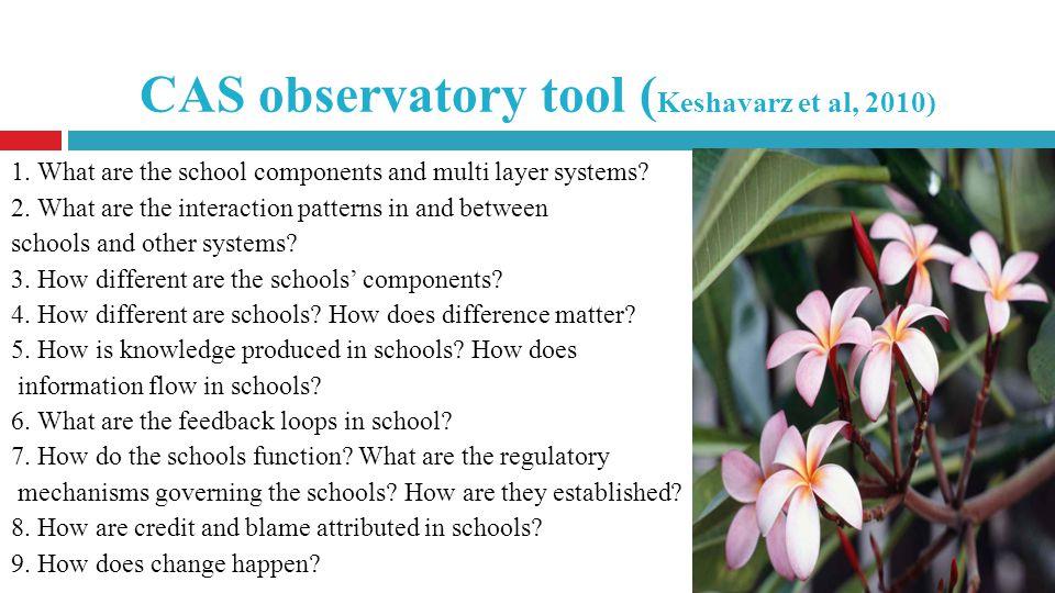 CAS observatory tool ( Keshavarz et al, 2010) 1.