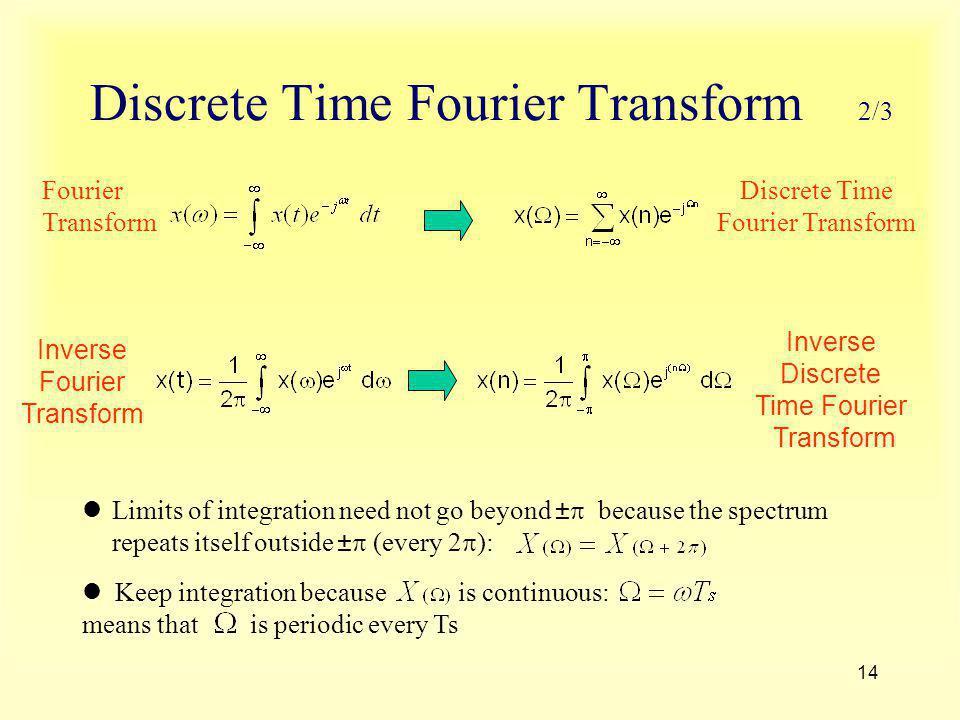 14 Discrete Time Fourier Transform 2/3 Fourier Transform Discrete Time Fourier Transform Inverse Fourier Transform Inverse Discrete Time Fourier Trans