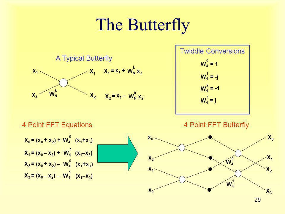 29 The Butterfly X1X1 X2X2 x2x2 WNWN k x1x1 x1x1 X1X1 = + WNWN k x2x2 x1x1 X2X2 = – WNWN k x2x2 A Typical Butterfly W4W4 3 = j W4W4 2 = -1 W4W4 1 = -j