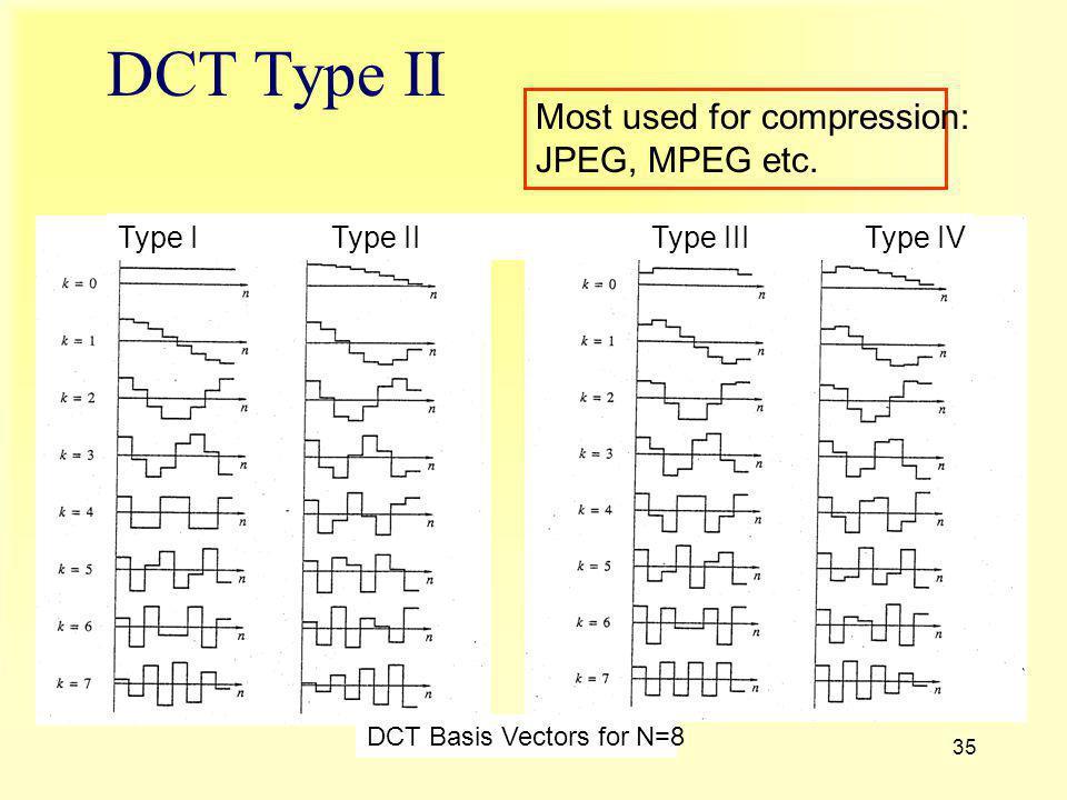 35 DCT Type II DCT Basis Vectors for N=8 Type IType IIType IIIType IV Most used for compression: JPEG, MPEG etc.