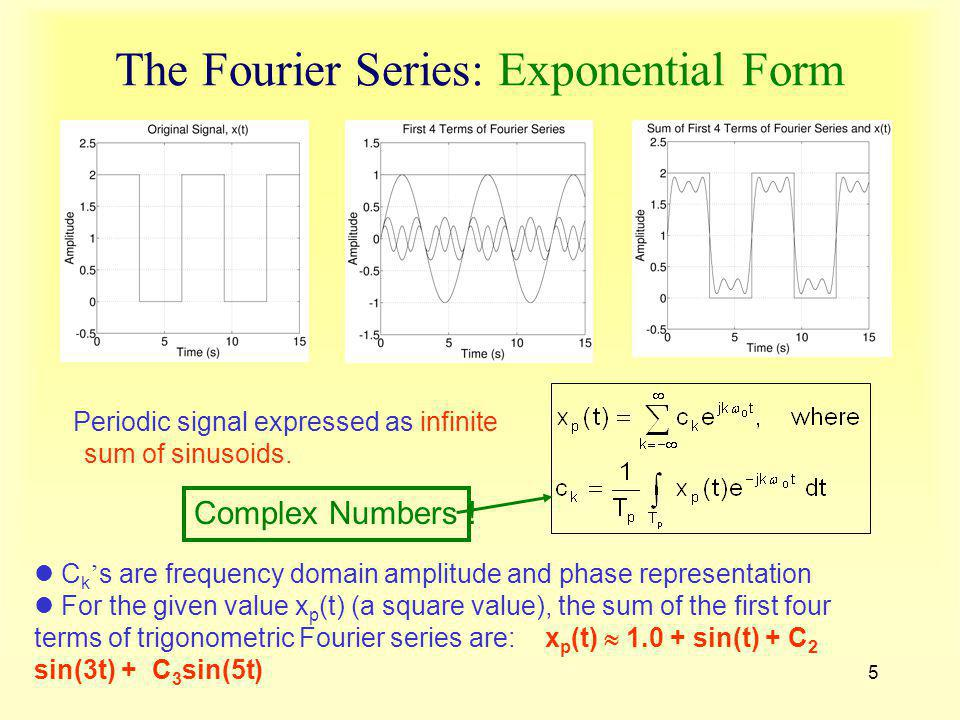 5 The Fourier Series: Exponential Form Periodic signal expressed as infinite sum of sinusoids. C k s are frequency domain amplitude and phase represen