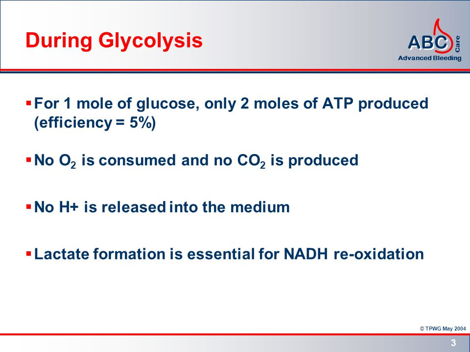 © TPWG May 2004 ABC Advanced Bleeding Care 3 During Glycolysis For 1 mole of glucose, only 2 moles of ATP produced (efficiency = 5%) No O 2 is consumed and no CO 2 is produced No H+ is released into the medium Lactate formation is essential for NADH re-oxidation