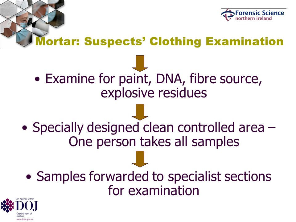 Mortar: Suspects Clothing Examination Examine for paint, DNA, fibre source, explosive residues Specially designed clean controlled area – One person takes all samples Samples forwarded to specialist sections for examination