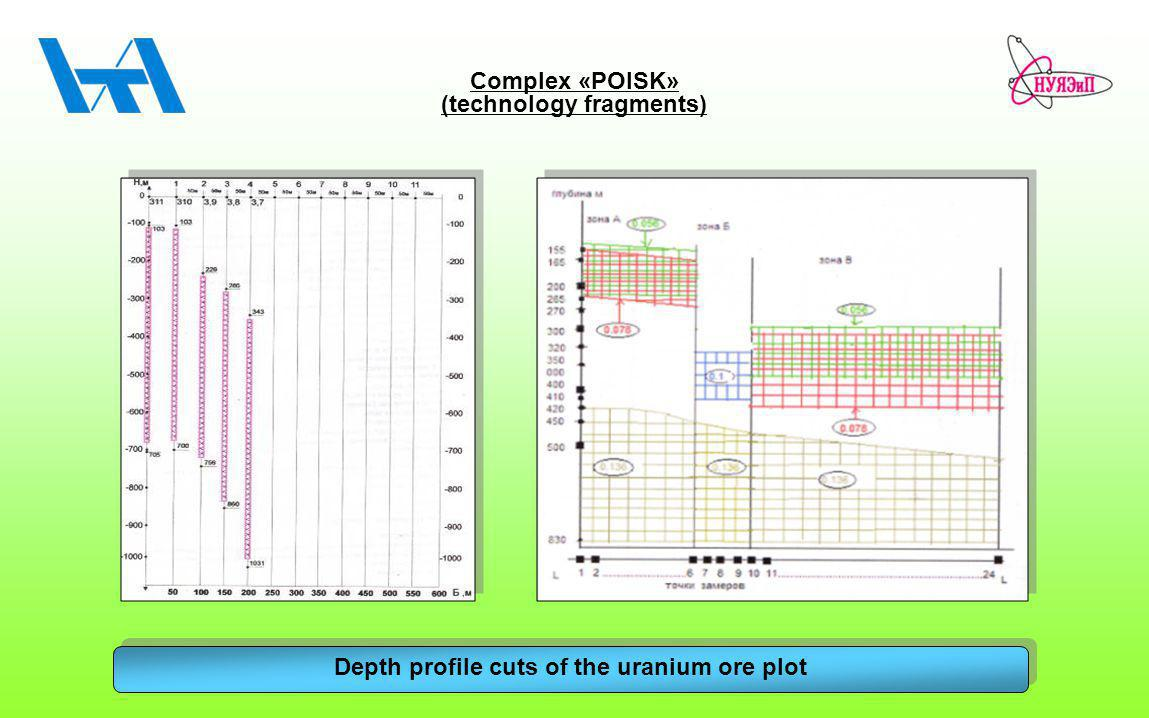 Complex «POISK» (technology fragments) Depth profile cuts of the uranium ore plot
