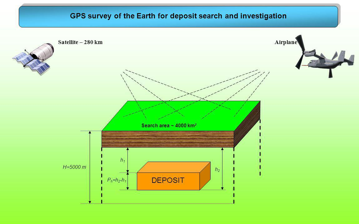GPS survey of the Earth for deposit search and investigation DEPOSIT Search area ~ 4000 km 2 H=5000 m P h =h 2 -h 1 h1h1 h2h2 Satellite – 280 kmAirplane