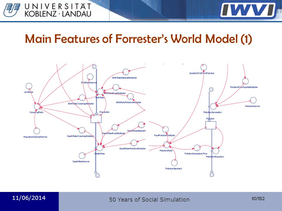 10/152 Informatik Main Features of Forresters World Model (1) 11/06/2014 50 Years of Social Simulation