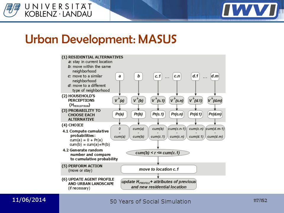 117/152 Informatik Urban Development: MASUS 11/06/2014 50 Years of Social Simulation